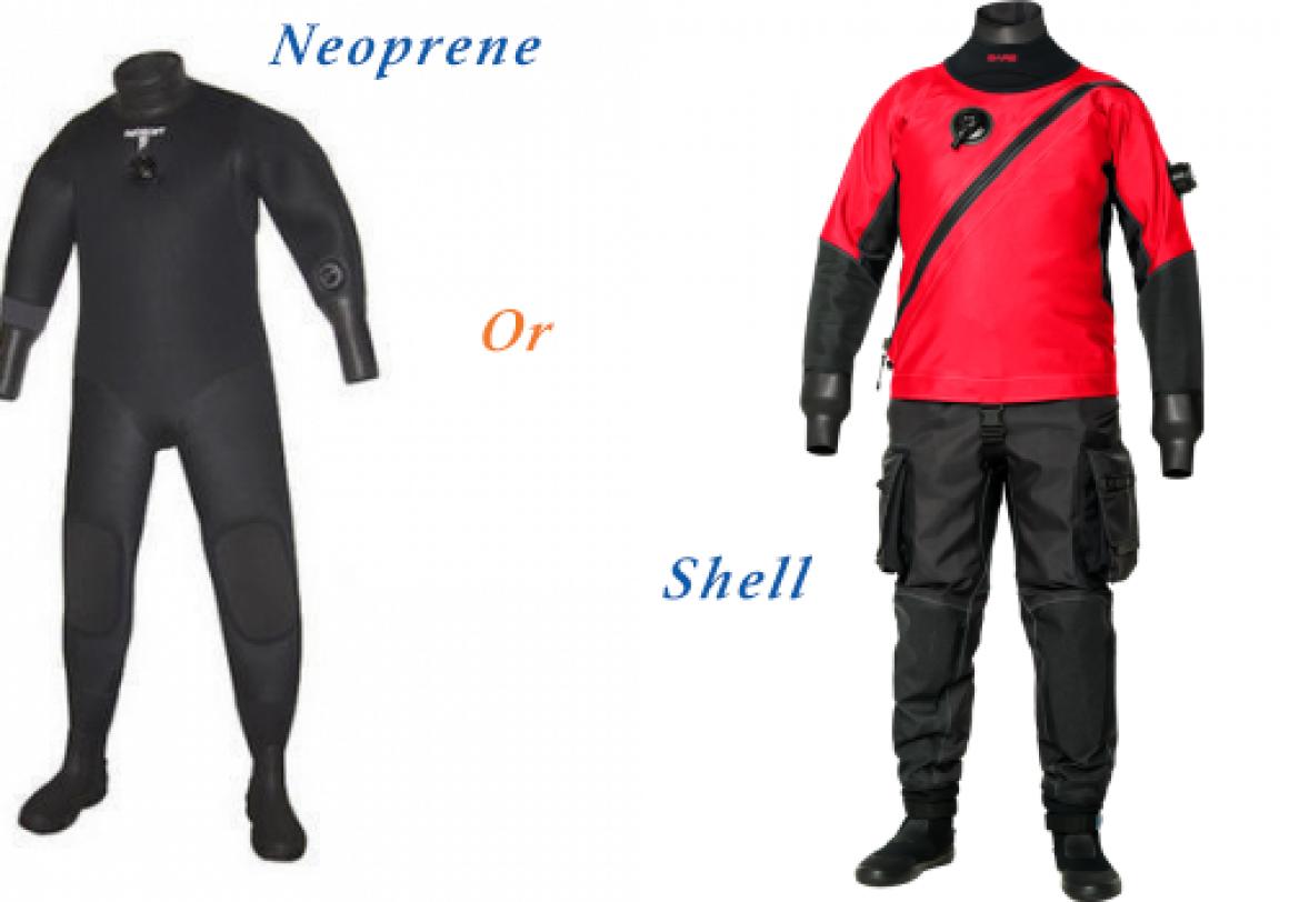 Drysuit Materials